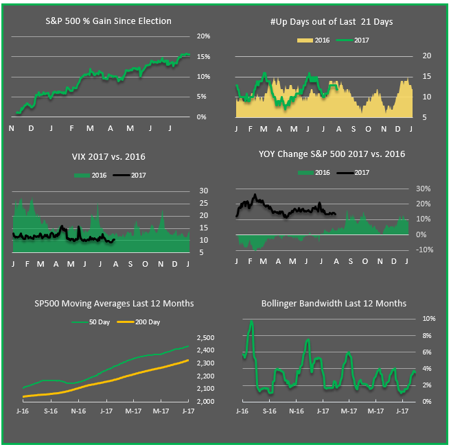 stock market dashboard 2